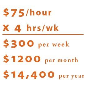 75 an hour